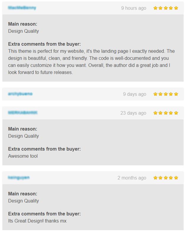 Zigza - Multipurpose Page Template